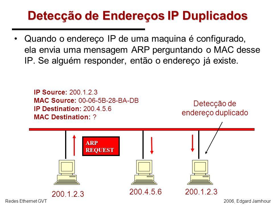 2006, Edgard JamhourRedes Ethernet GVT O ARP só funciona na rede local