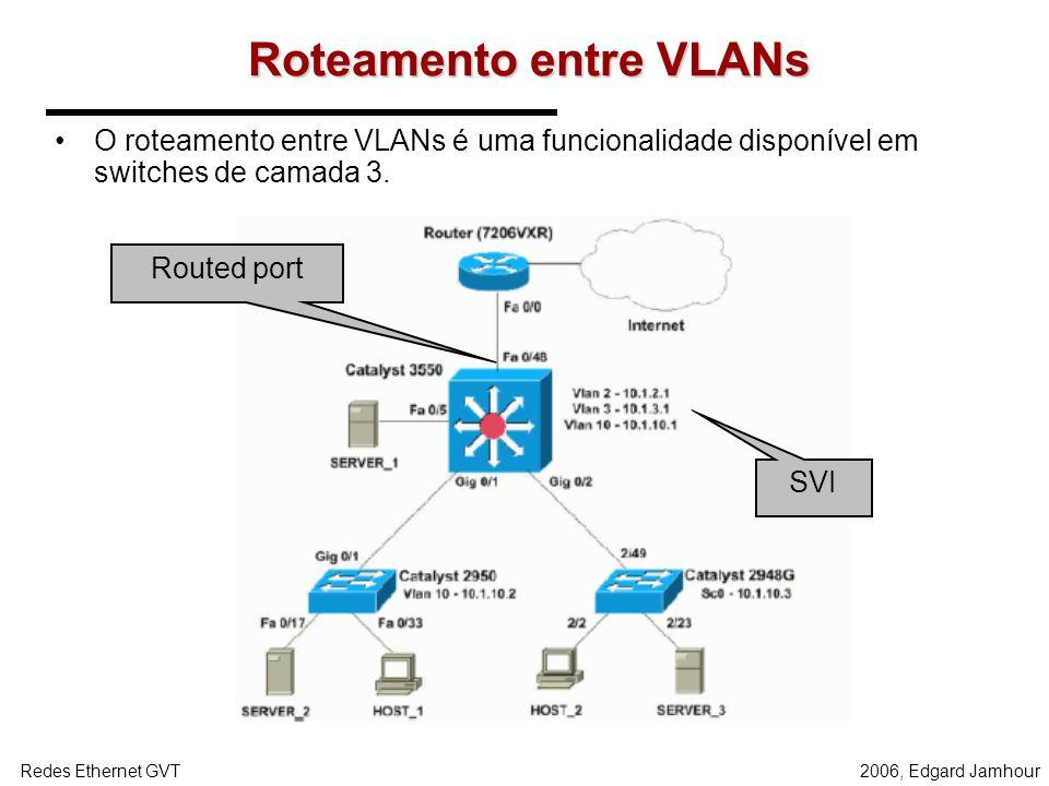 2006, Edgard JamhourRedes Ethernet GVT Exemplo emissor roteador rede 10.0.0.0 rede 20.0.0.0 receptor rede 30.0.0.0 IP: 10.0.0.2 endereçofísico: A IP: