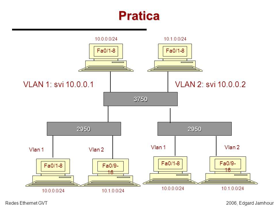 2006, Edgard JamhourRedes Ethernet GVT Roteamento O roteamento não é habilitado por default: –configure terminal –ip routing –router rip –end show ip