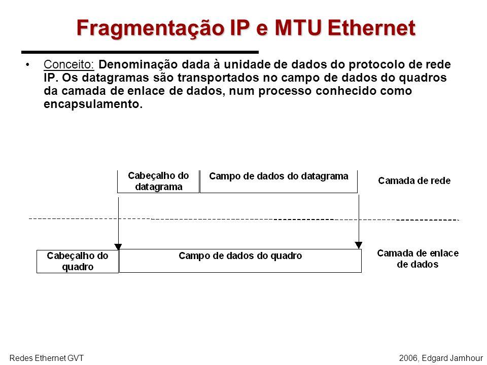 2006, Edgard JamhourRedes Ethernet GVT Sequência de Análise da Rota 1) DA ROTA MAIS ESPECÍFICA PARA A ROTA MAIS GENÉRICA –ROTA MAIS ESPECÍFICA: ROTA C