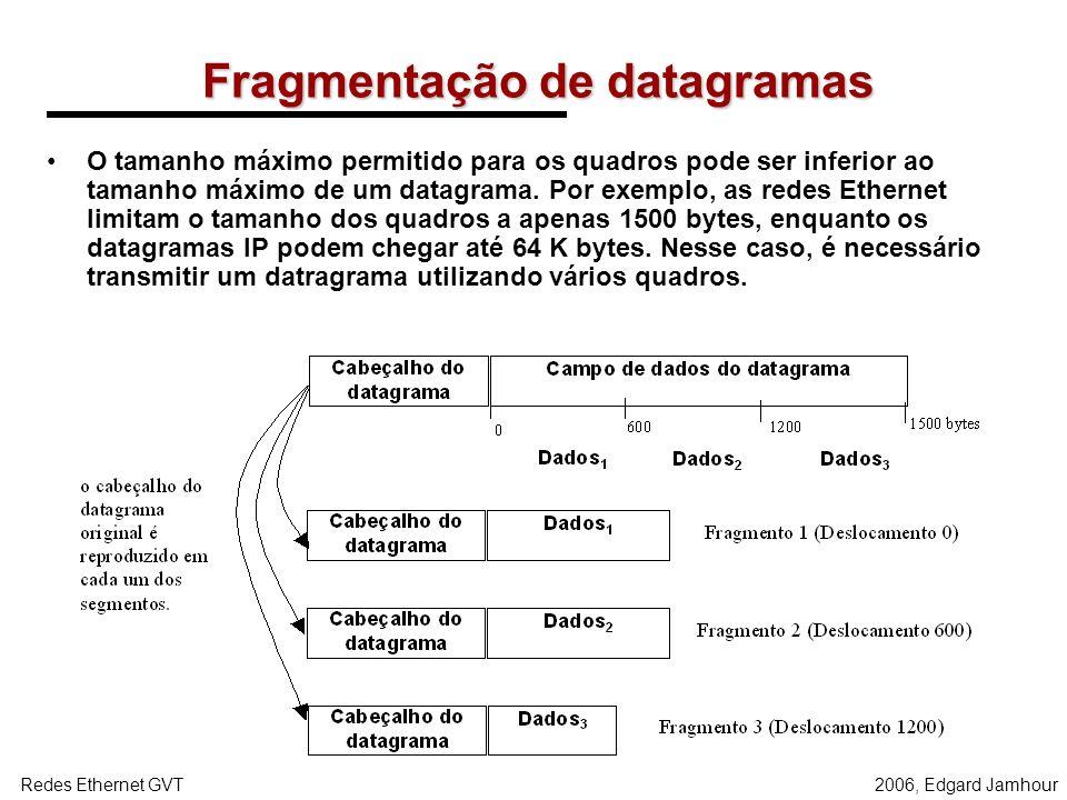2006, Edgard JamhourRedes Ethernet GVT Fragmentação IP e MTU Ethernet Conceito: Denominação dada à unidade de dados do protocolo de rede IP. Os datagr