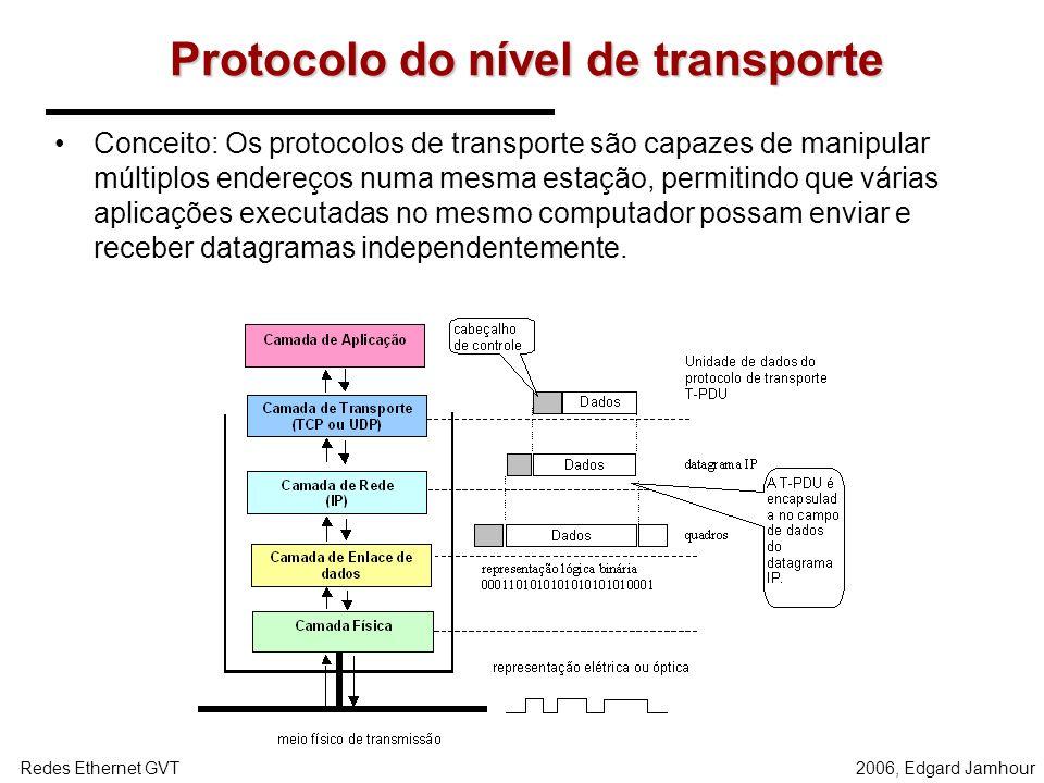 2006, Edgard JamhourRedes Ethernet GVT PORTAS Exemplo: Protocolo TCP/IP –Portas são números inteiros de 16 bits –Padronização do IANA (Internet Assign