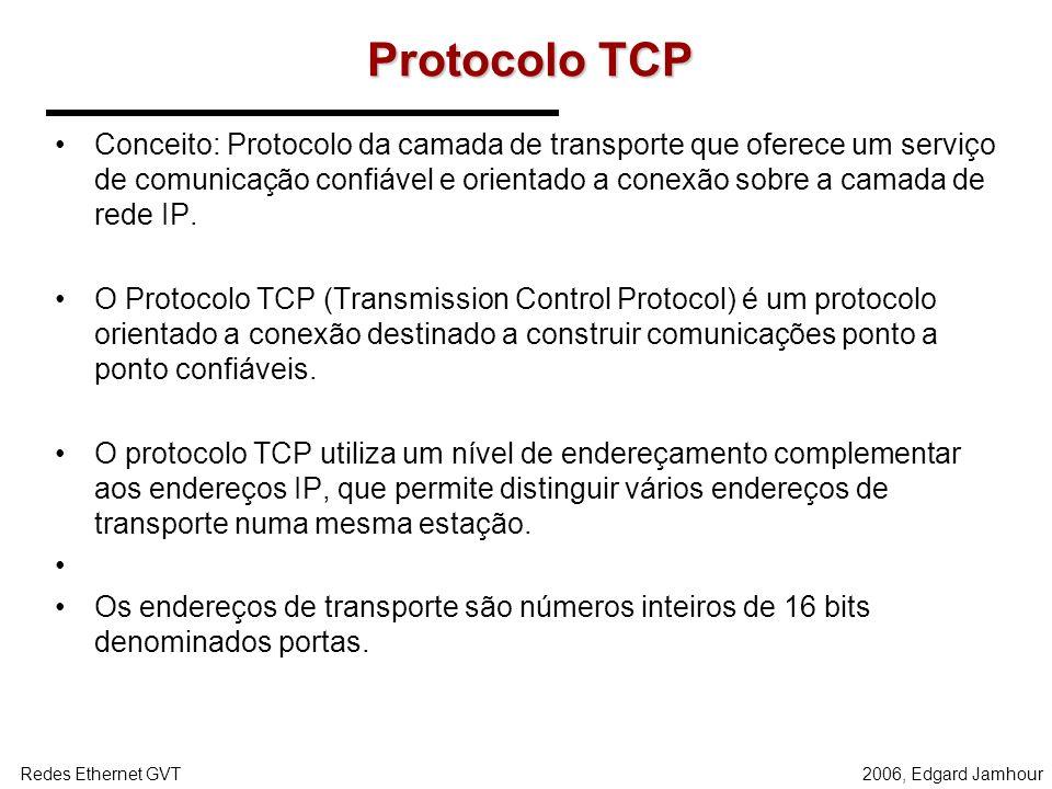 2006, Edgard JamhourRedes Ethernet GVT Protocolo do nível de transporte Conceito: Os protocolos de transporte são capazes de manipular múltiplos ender
