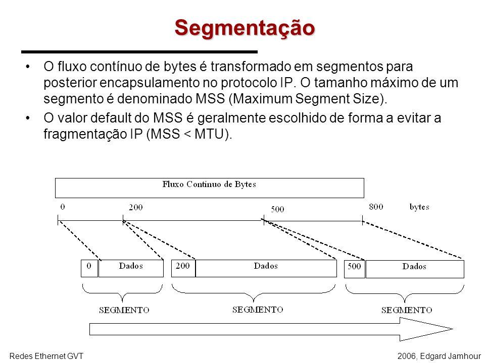 2006, Edgard JamhourRedes Ethernet GVT Transmissão Por Fluxo O protocolo TCP é implementado no sistema operacional. Ele oferce aos desenvolvedores a p