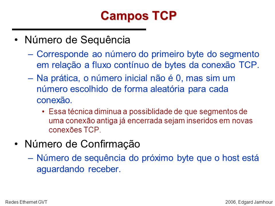 2006, Edgard JamhourRedes Ethernet GVT Segmento TCP FLAGS: URG, ACK, PSH, RST, SYN, FIN