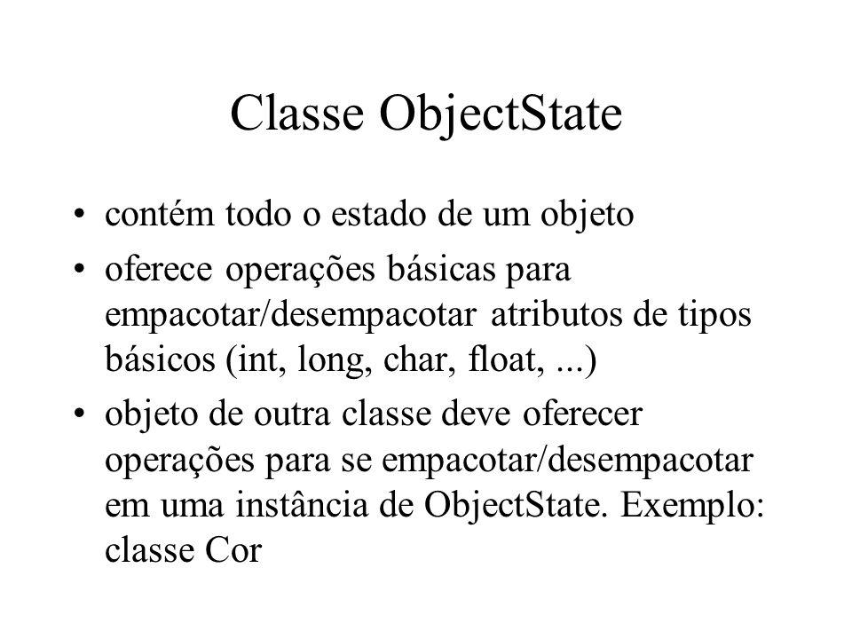 Classe ObjectState contém todo o estado de um objeto oferece operações básicas para empacotar/desempacotar atributos de tipos básicos (int, long, char