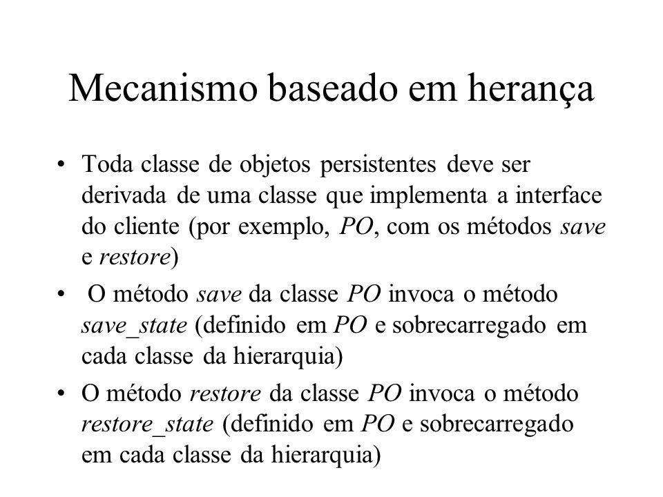 Mecanismo baseado em herança (continuação) O método save_state de uma classe persistente invoca o método save_state de sua superclasse e escreve o seu estado no arquivo O método restore_state de uma classe persistente invoca o método restore_state de sua superclasse e lê o seu estado do arquivo