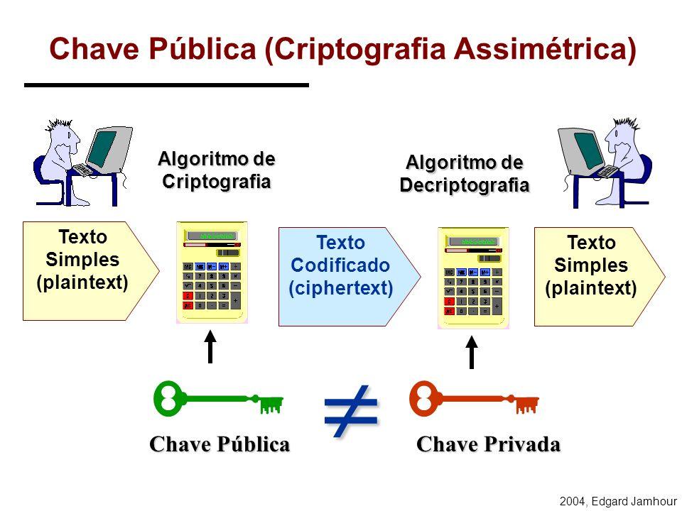 2004, Edgard Jamhour Chave Pública = CRIPTOGRAFIA ASSIMÉTRICA Sistema de Criptografia Assimétrico –Utiliza um par de chaves. –Uma chave publica para c