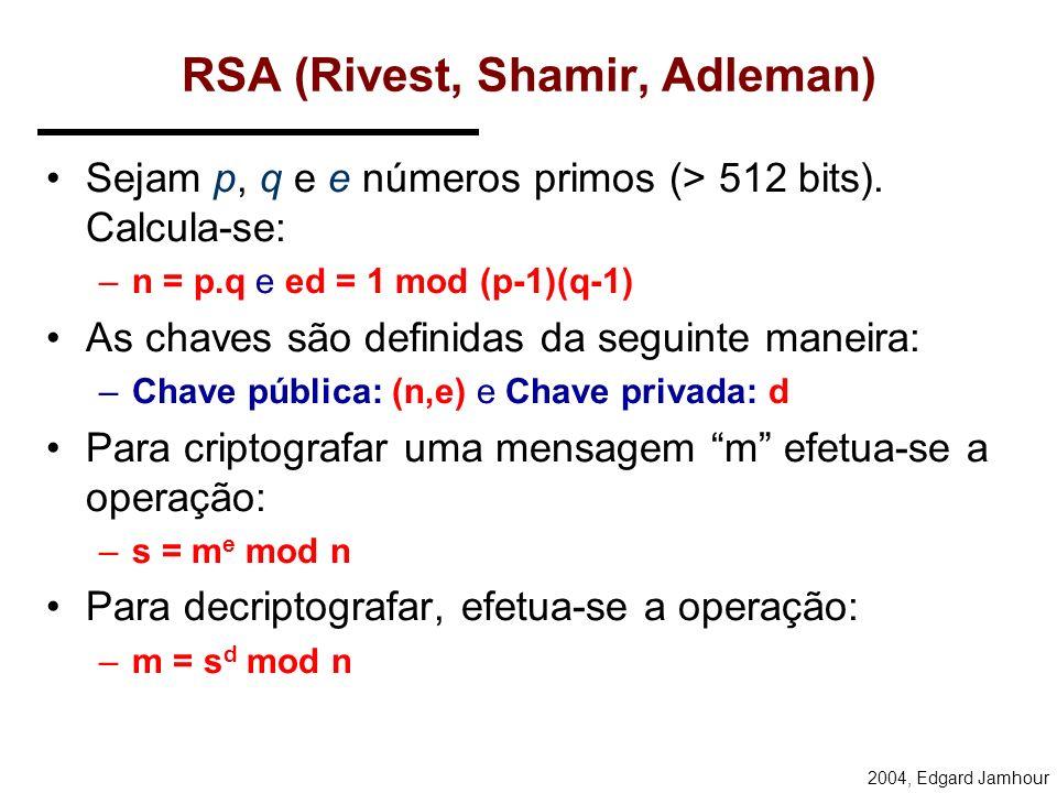 2004, Edgard Jamhour Chave Pública e Chave Secreta Receptor (servidor) Transmissor (cliente) Chave privada Chave pública 1 2 3 (chave secreta aleatóri