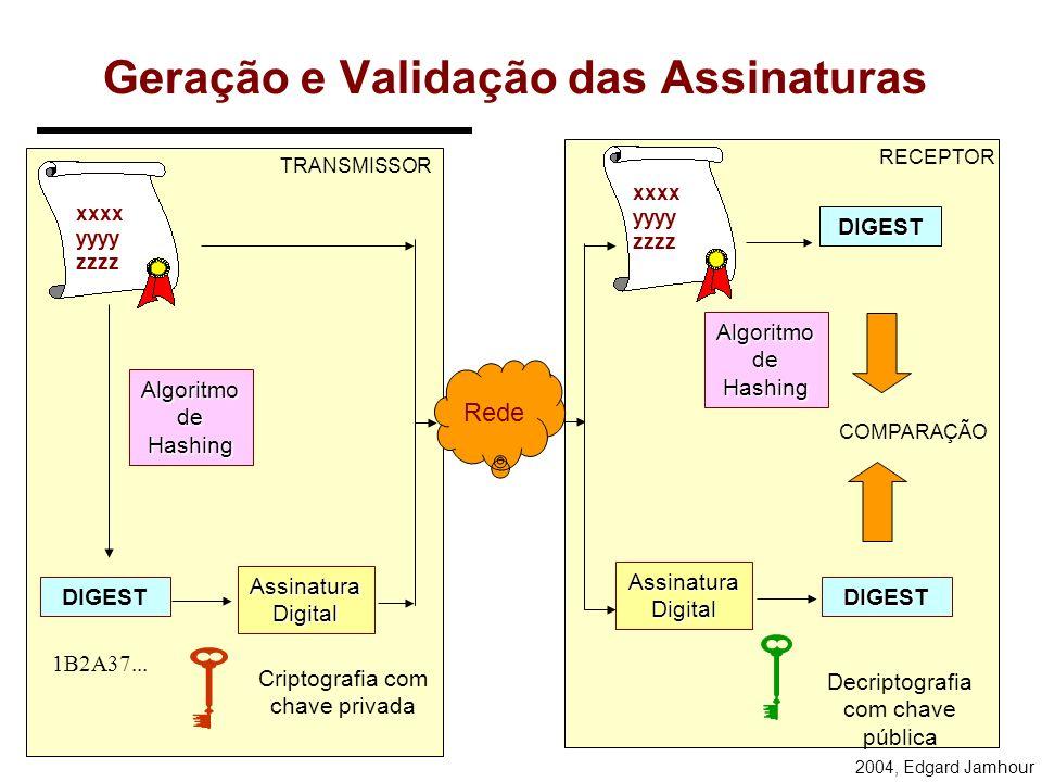 2004, Edgard Jamhour Implementação da Assinatura Digital ABFC01 FE012A0 2C897C D012DF 41 DIGESTF18901B Algoritmo de Hashing ASSINATURA DIGITAL ABFC01