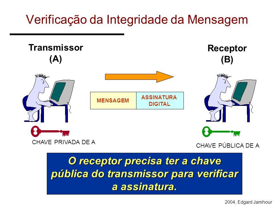 2004, Edgard Jamhour Geração e Validação das Assinaturas xxxx yyyy zzzz Assinatura Digital DIGEST 1B2A37... Criptografia com chave privada Algoritmo d