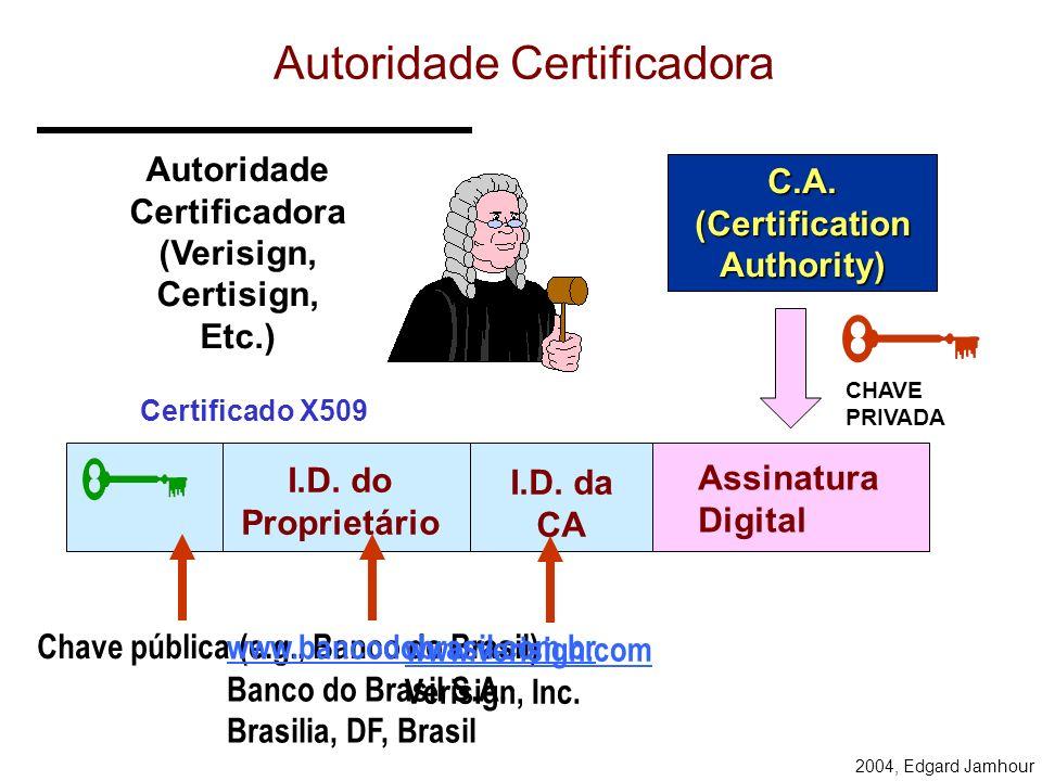 2004, Edgard Jamhour Verificação da Integridade da Mensagem Transmissor (A) Receptor (B) MENSAGEM ASSINATURA DIGITAL CHAVE PRIVADA DE A CHAVE PÚBLICA