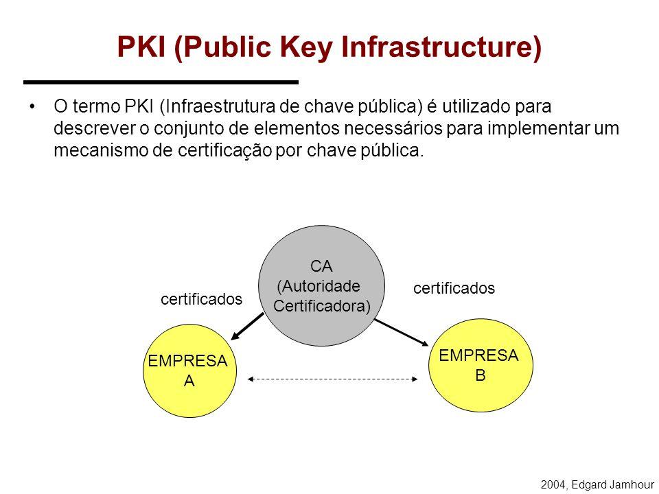 2004, Edgard Jamhour Estratégias de Certificação O software que recebe o certificado (por exemplo, o browser) deve possuir a chave pública da autorida