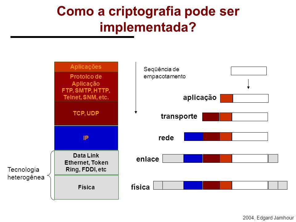2004, Edgard Jamhour PKI (Public Key Infrastructure) O termo PKI (Infraestrutura de chave pública) é utilizado para descrever o conjunto de elementos