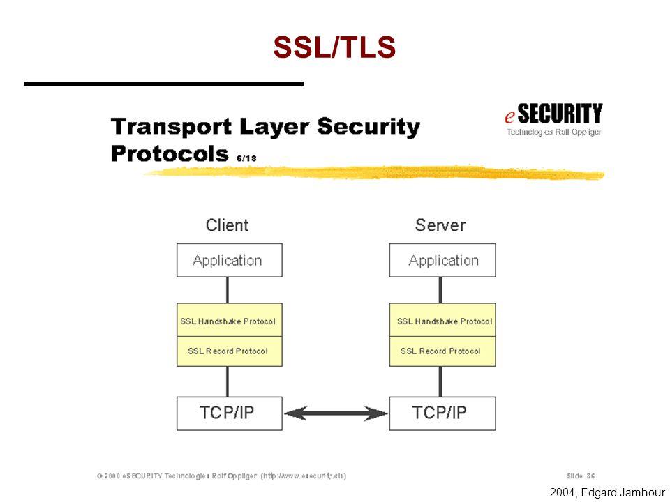 2004, Edgard Jamhour TLS O TLS define dois sub-protocolos: –TLS Record Protocol Utilizado para encapsular os protocolos das camadas superiores. –TLS H