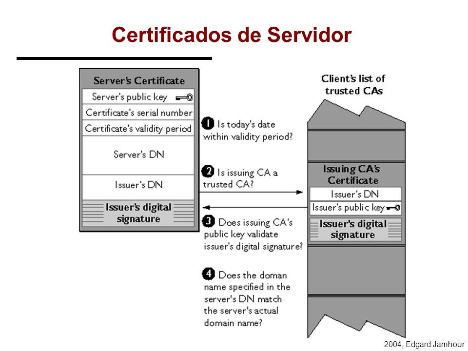 2004, Edgard Jamhour Identificação do CA Autenticação do Servidor SSL/TLS permite ao usuário confirmar a identidade do servidor. SSL Identificação do