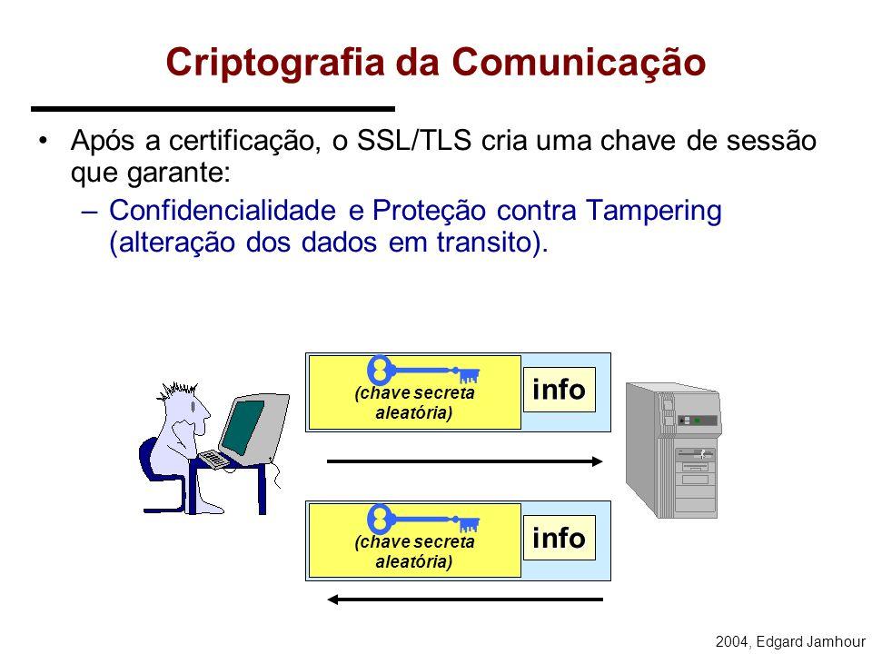 2004, Edgard Jamhour Certificados de Cliente