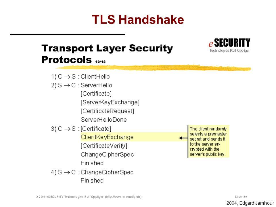 2004, Edgard Jamhour Criptografia da Comunicação Após a certificação, o SSL/TLS cria uma chave de sessão que garante: –Confidencialidade e Proteção co
