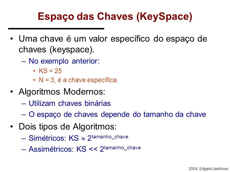 2004, Edgard Jamhour Criptografia por Chaves Princípio: O resultado da criptografia depende de um parâmetro de entrada, denominado chave. –Exemplo. Ca
