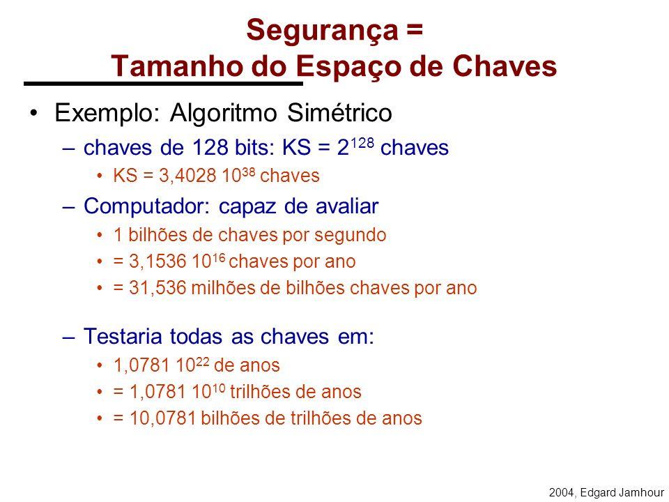 2004, Edgard Jamhour Espaço das Chaves (KeySpace) Uma chave é um valor específico do espaço de chaves (keyspace). –No exemplo anterior: KS = 25 N = 3,