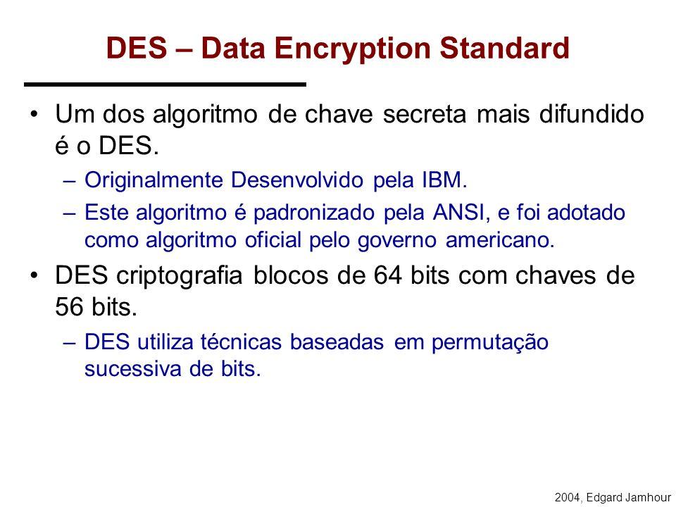 2004, Edgard Jamhour Chave Secreta (Criptografia Simétrica) Texto Simples (plaintext) Texto Codificado (ciphertext) Texto Simples (plaintext) Chave Se
