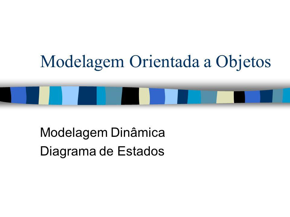 Modelagem Orientada a Objetos Modelagem Dinâmica Diagrama de Estados