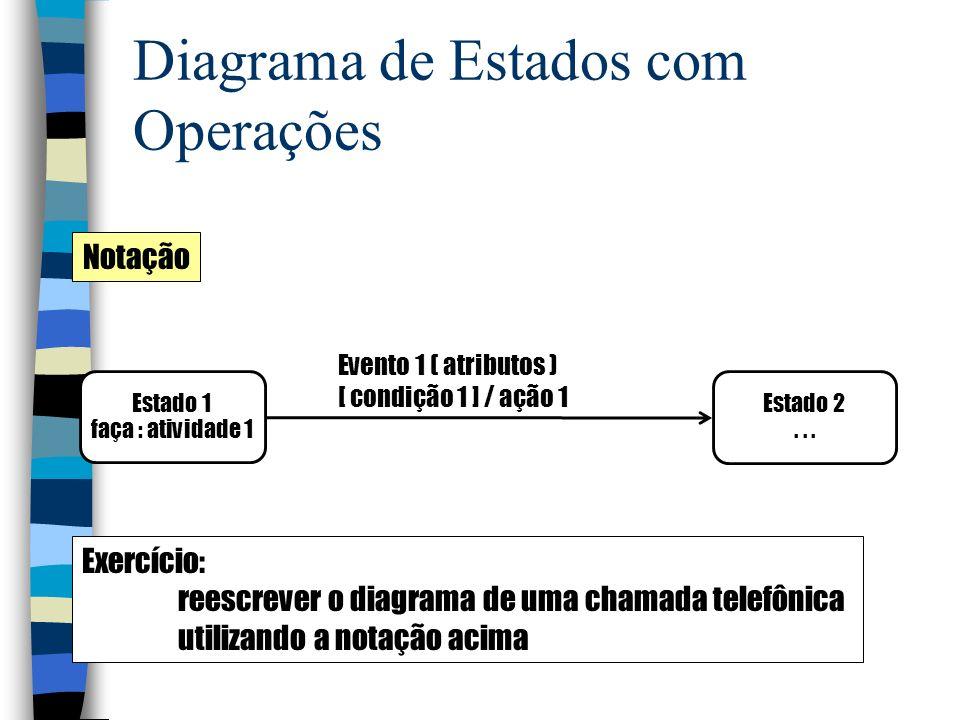 Diagrama de Estados com Operações Notação Estado 1 faça : atividade 1 Evento 1 ( atributos ) [ condição 1 ] / ação 1 Estado 2...