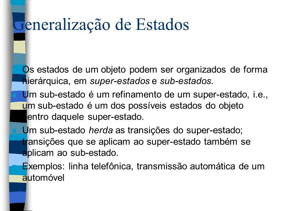 Generalização de Estados n Os estados de um objeto podem ser organizados de forma hierárquica, em super-estados e sub-estados.