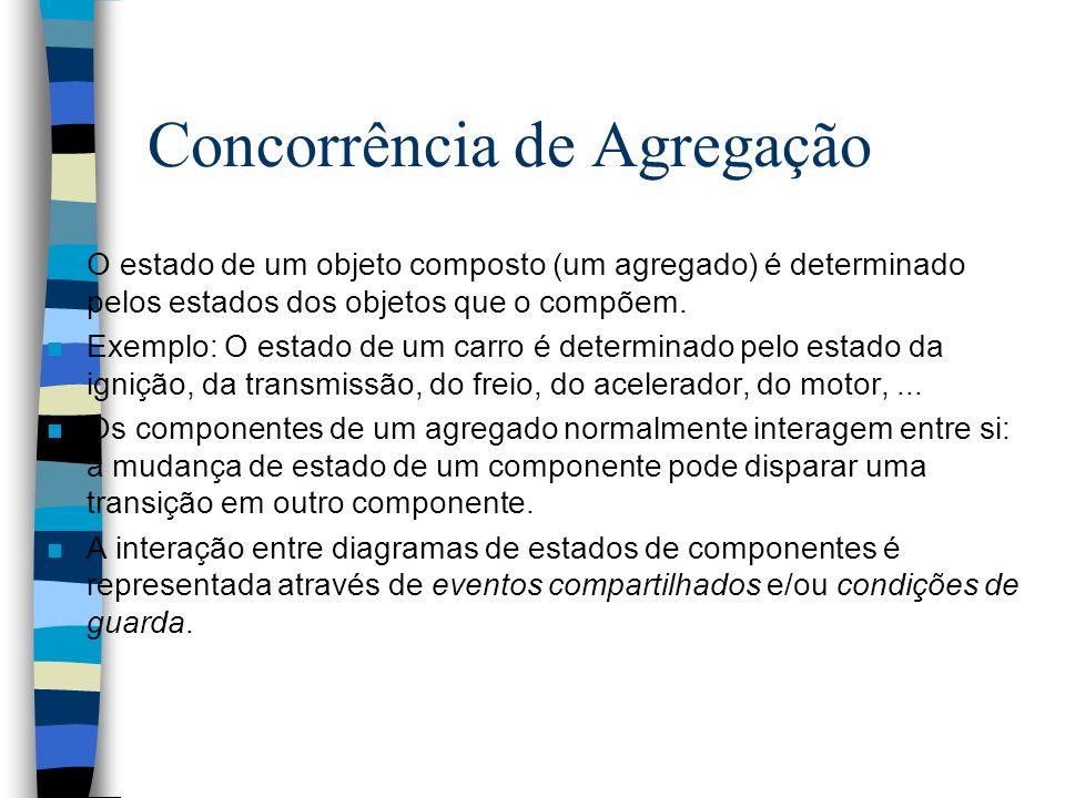 Concorrência de Agregação n O estado de um objeto composto (um agregado) é determinado pelos estados dos objetos que o compõem.