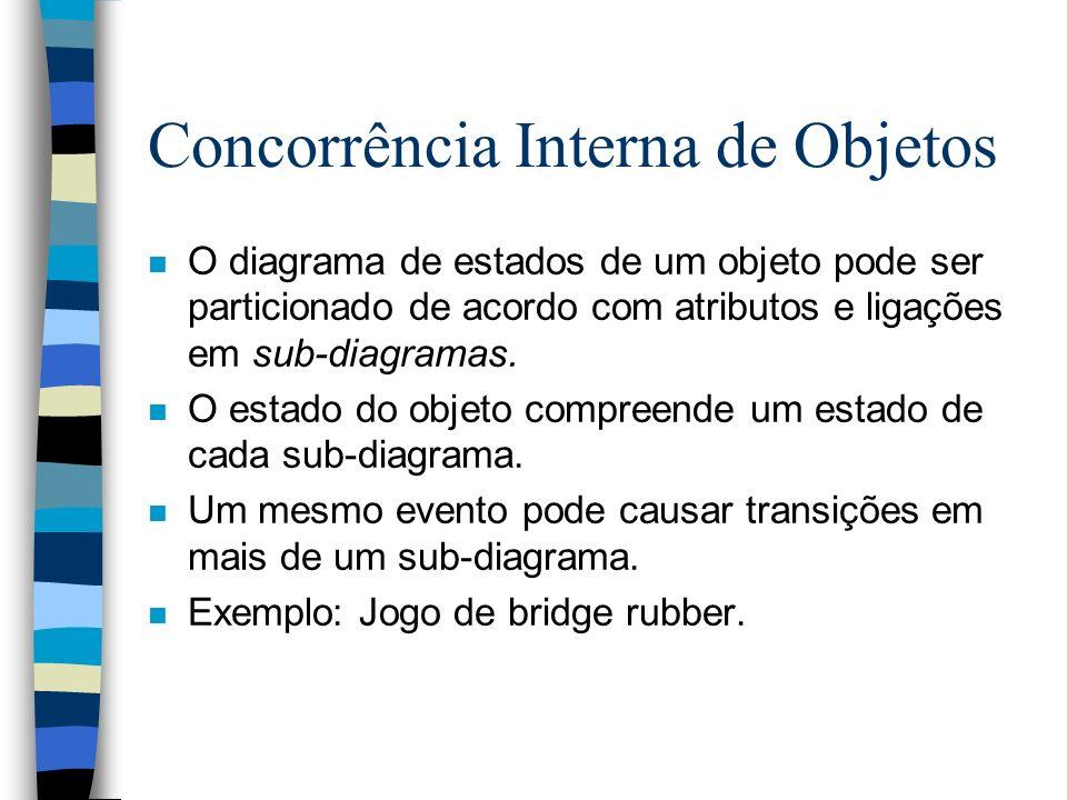 Concorrência Interna de Objetos n O diagrama de estados de um objeto pode ser particionado de acordo com atributos e ligações em sub-diagramas.