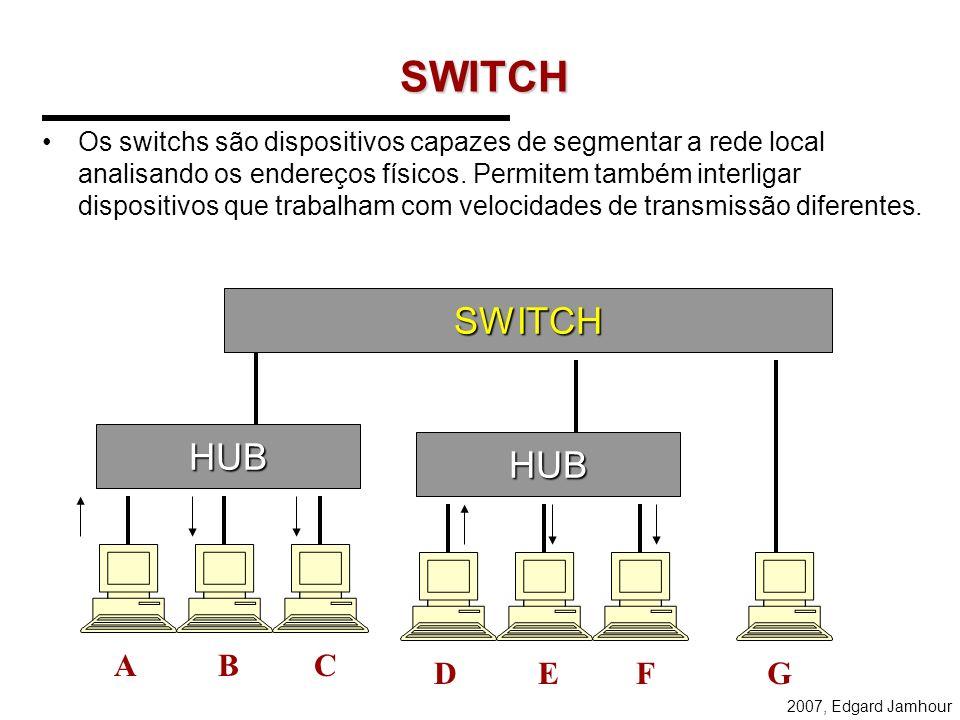 2007, Edgard Jamhour SWITCH Hubs ou concentradores são dispositivos que simulam internamente a construção dos barramentos físicos. ABC SWITCH 123 CA P