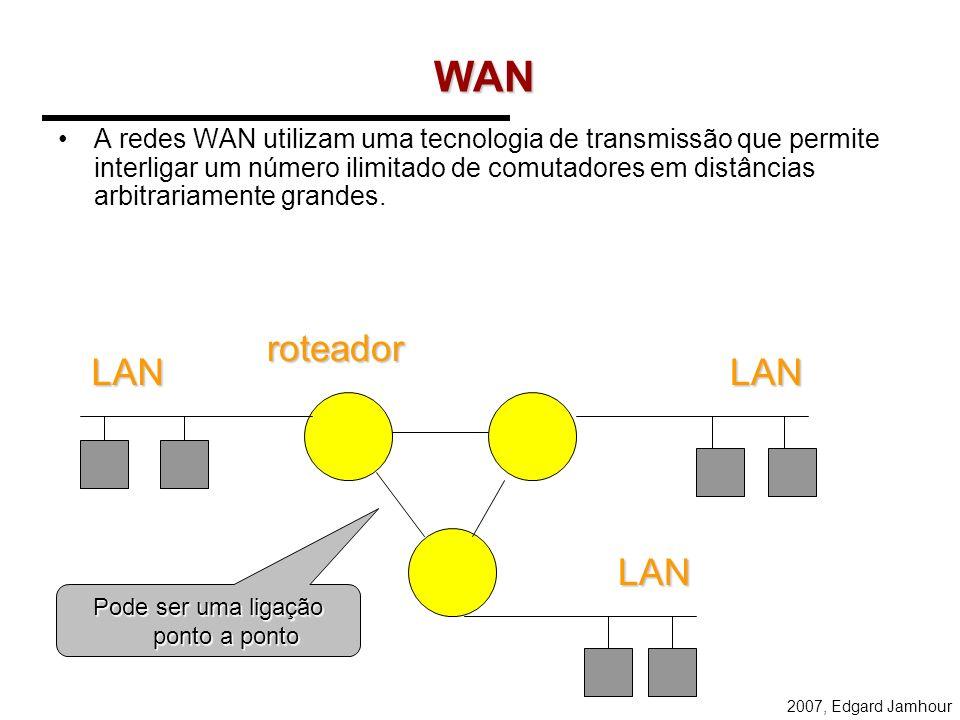 2007, Edgard Jamhour SWITCH Os switchs são dispositivos capazes de segmentar a rede local analisando os endereços físicos. Permitem também interligar
