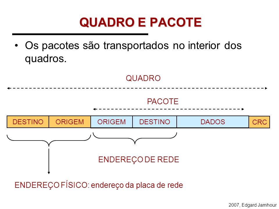 2007, Edgard Jamhour ROTEADORES Os roteadores são dispositivos responsáveis por rotear os pacotes através da rede. Cada roteador possui apenas uma vis