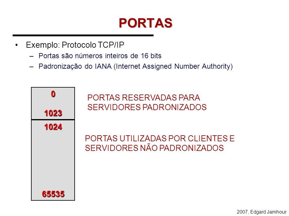 2007, Edgard Jamhour Camada de Transporte TRANSPORTE REDE ENLACE/FÍSICA MAC IP PORTA APLICAÇÃO Processo TRANSPORTE REDE ENLACE/FÍSICA MAC IP PORTA APL