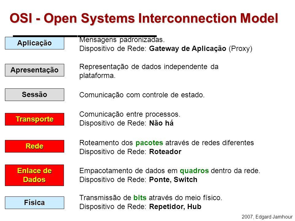 2007, Edgard Jamhour Modelo de Referência Aplicações MODELO DE REFERÊNCIA Sistema Operacional Placa de Interface de Rede Aplicações Sistema Operaciona
