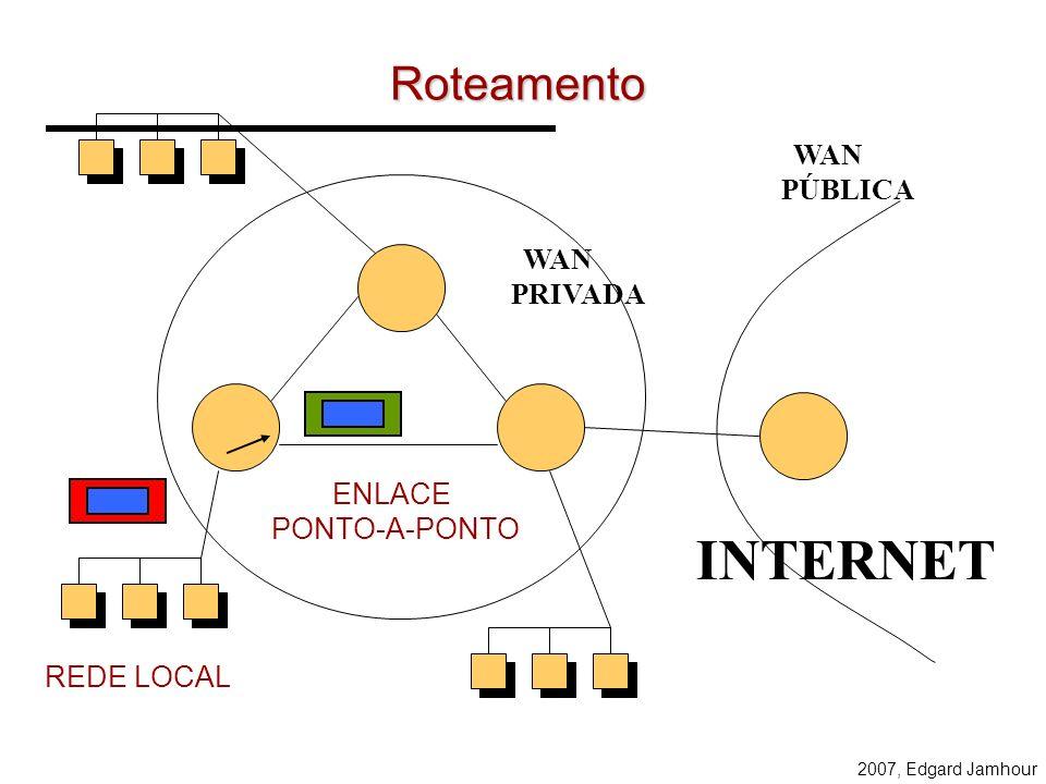 2007, Edgard Jamhour Roteadores: operam na camada de rede do modelo OSI. –Permite interligar redes com tecnologia de enlace diferente. –Para isso: des