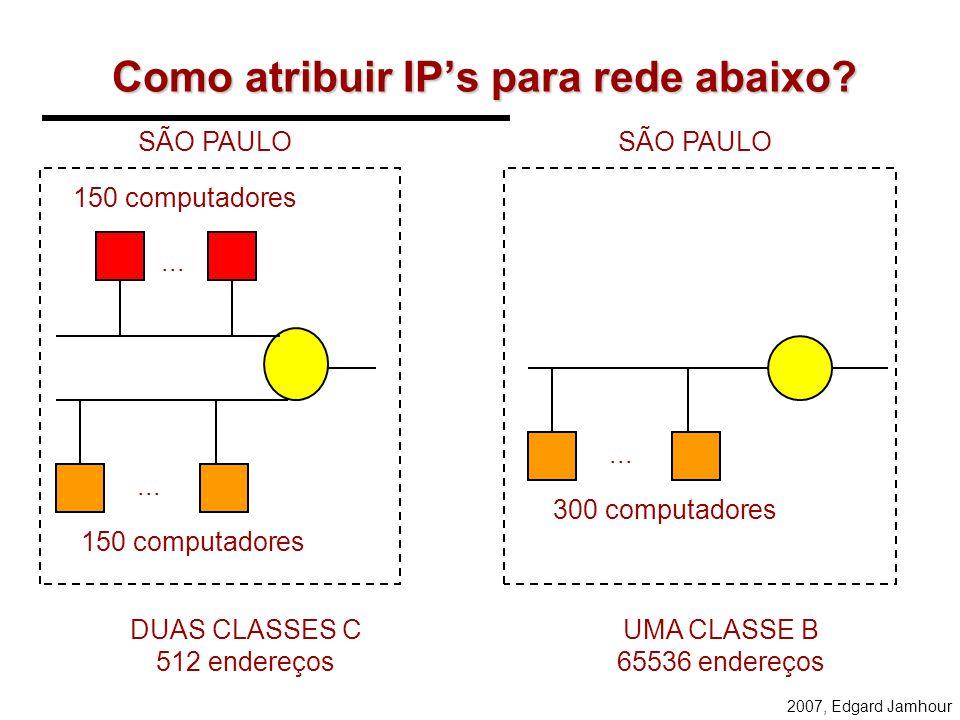 Como atribuir IPs para rede abaixo?... 300 computadores200 computadores... SÃO PAULOCURITIBA