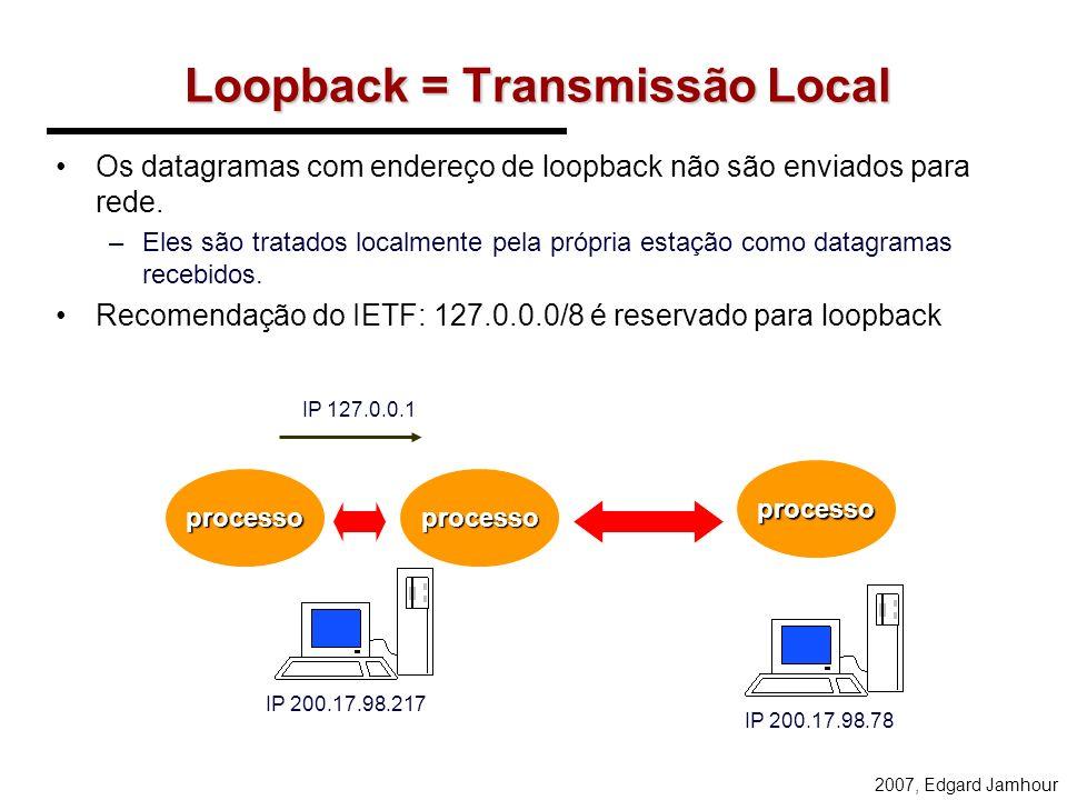 2007, Edgard Jamhour Endereços IP especiais Não podem ser atribuídos a nenhuma estação: –127.0.0.1: Endereço de Loopack –255.255.255.255: BroadCast –x