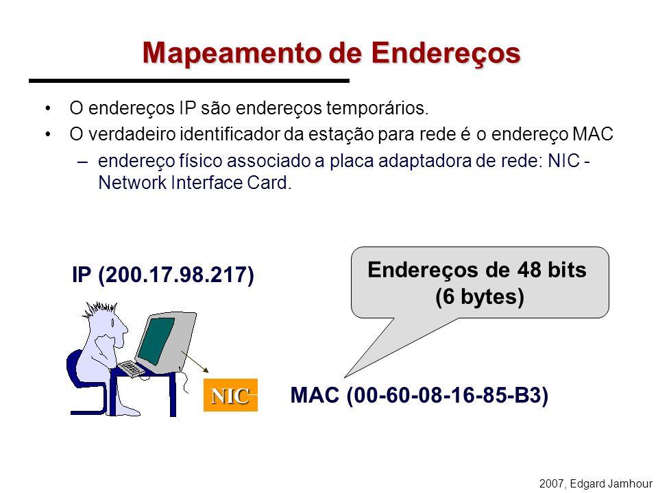2007, Edgard Jamhour Loopback = Transmissão Local Os datagramas com endereço de loopback não são enviados para rede. –Eles são tratados localmente pel
