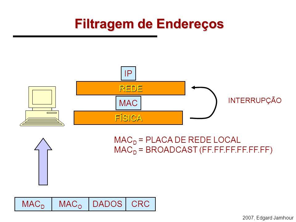 2007, Edgard Jamhour Endereço MAC O padrão IEEE 802 define 2 formas de endereçamento MAC –endereços administrados localmente Quem instala a placa de r