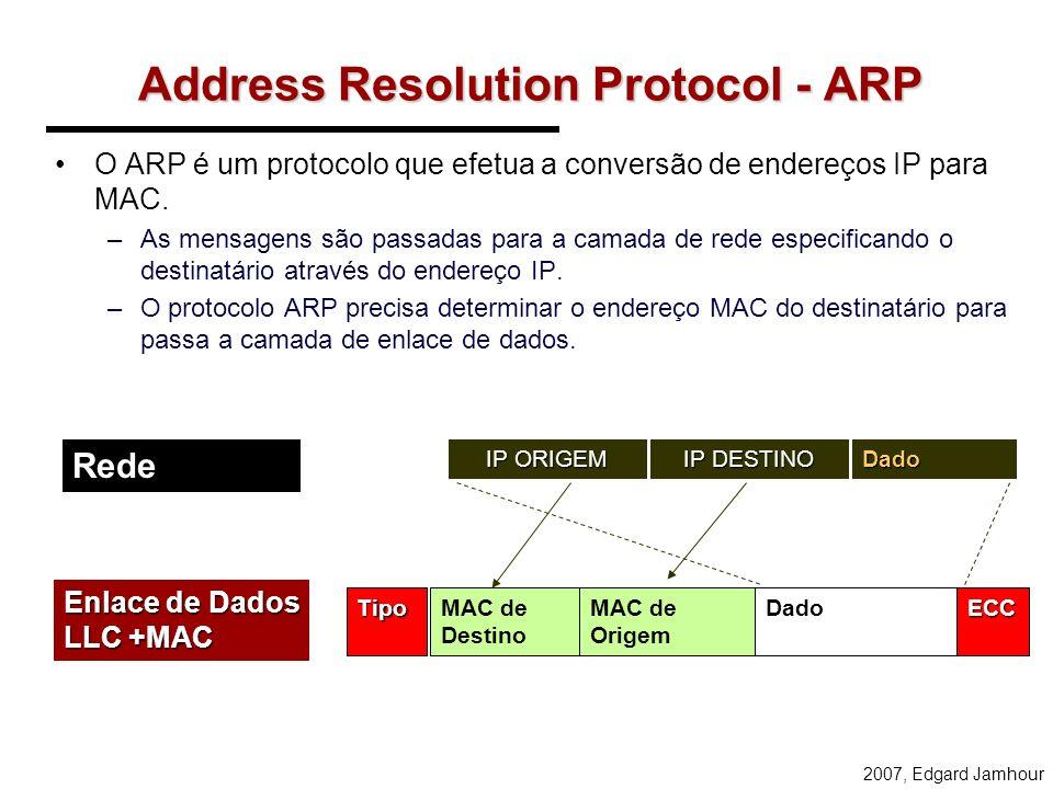 2007, Edgard Jamhour Relação entre IP e MAC Estação A NIC endereço físico MAC A endereço IP A Estação B endereço IP B endereçofísico MAC B B A IP B A