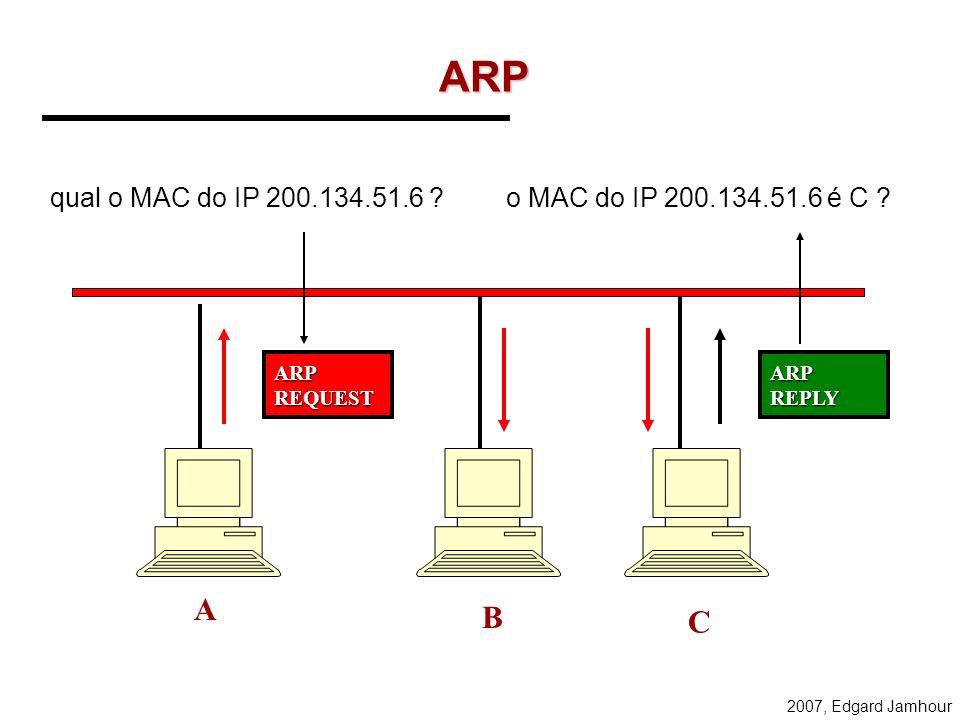 2007, Edgard Jamhour Address Resolution Protocol - ARP O ARP é um protocolo que efetua a conversão de endereços IP para MAC. –As mensagens são passada