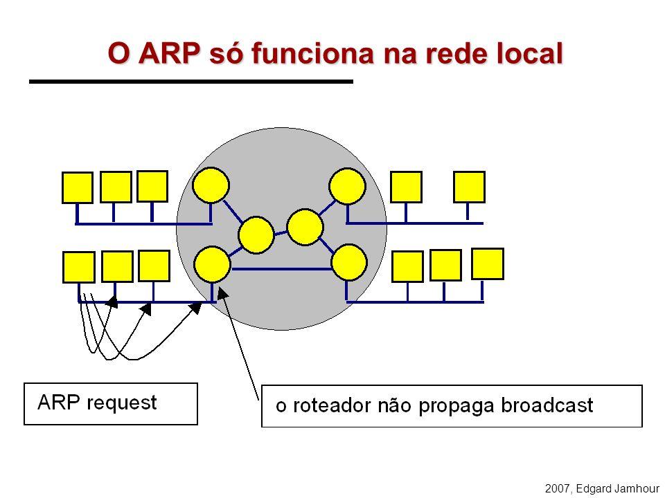 2007, Edgard Jamhour ARP O protocolo ARP compara o endereço IP de todos os datagramas enviados na ARP Cache. –Se ele for encontrado, o endereço MAC é
