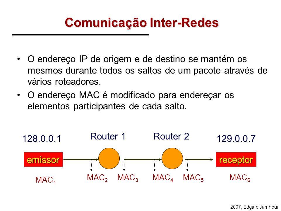 Roteamento Comunicação intra-rede –Os endereço FÍSICO de destino é o endereço MAC do computador de destino. Comunicação inter-redes –O endereço FÍSICO