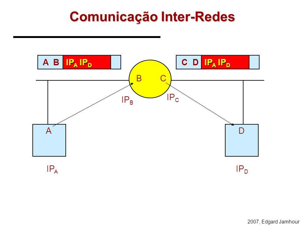 2007, Edgard Jamhour Comunicação Inter-Redes O endereço IP de origem e de destino se mantém os mesmos durante todos os saltos de um pacote através de