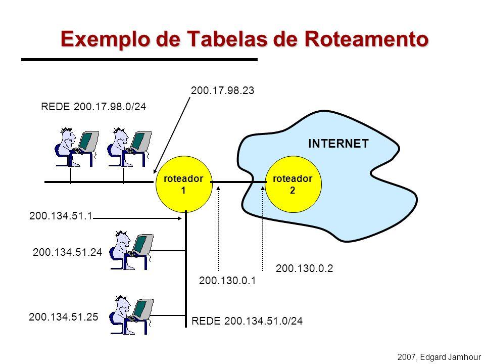 2007, Edgard Jamhour Definições REDE: Indica o destino da rota. MÁSCARA: define a amplitude do destino. –200.134.51.0 (MASCARA 255.255.255.0): Rota pa