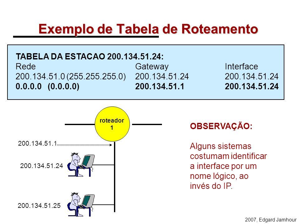 2007, Edgard Jamhour Exemplo de Tabelas de Roteamento roteador 1 roteador 2 INTERNET REDE 200.134.51.0/24 REDE 200.17.98.0/24 200.17.98.23 200.134.51.