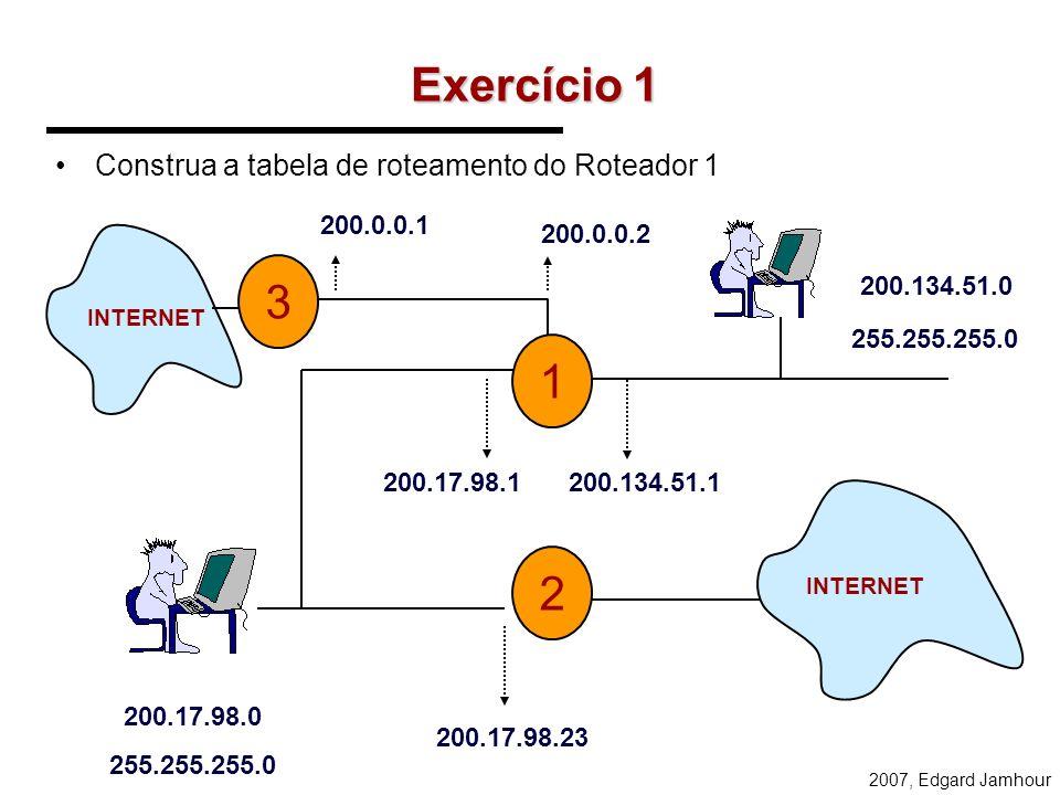 2007, Edgard Jamhour Exemplo de Tabela de Roteamento TABELA DO ROTEADOR 1: Rede GatewayInterface 200.134.51.0 (255.255.255.0)200.134.51.1200.134.51.1