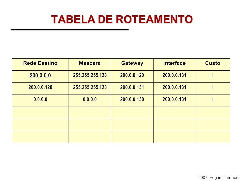 2007, Edgard Jamhour Divisão dos IPs 200.0.0.0 200.0.0.127 200.0.0.128 200.0.0.255 REDE 1: 200.0.0.0 ENDEREÇO DE BASE: 200.0.0.0 MÁCARA: 255.255.255.1