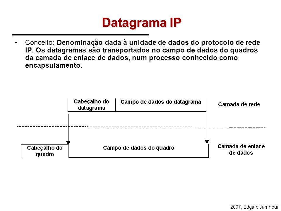 2007, Edgard Jamhour ANEXO 1.PROTOCOLO IP 2.PROTOCOLO TCP 3.PROTOCOLO UDP 4.PROTOCOLOS DE APLICAÇÃO